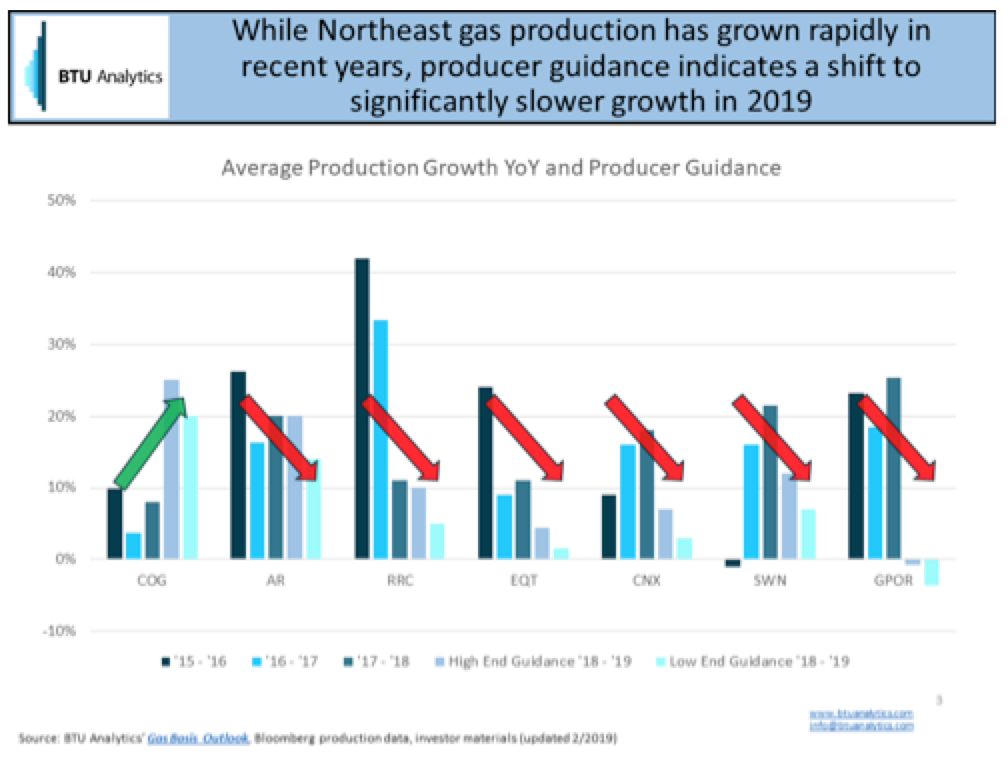 Facts & Rumors Newsletter #330 April 6, 2019 - Shale Directories